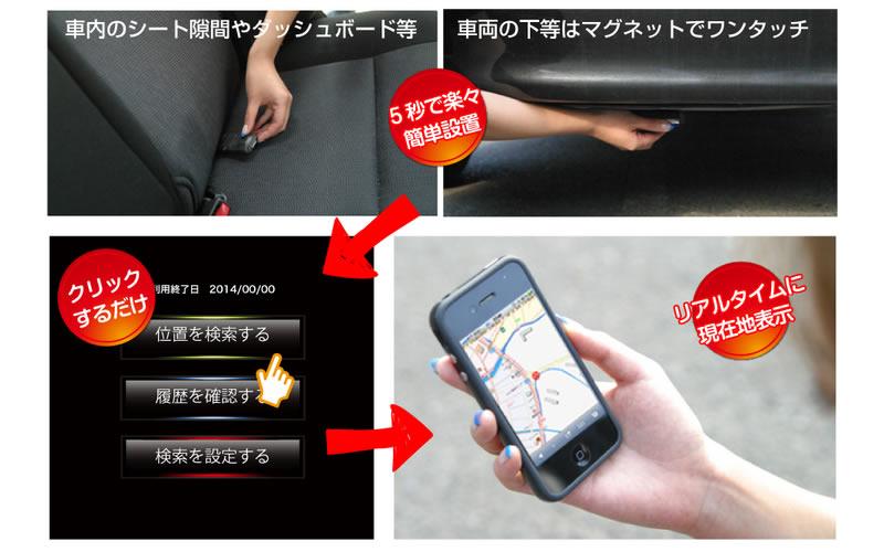 GPSを安くレンタルするべくセルフ探偵ドットコムを使用前の不安